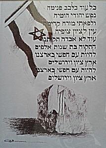 Documents requis pour faire l'Aliyah
