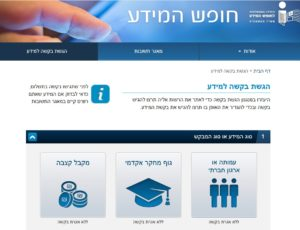 Your right to Inquiry: Using the Freedom of Information Act in Israel